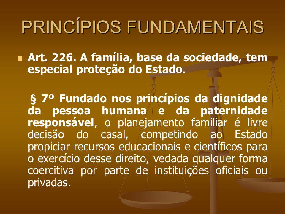 PRINCÍPIOS FUNDAMENTAIS Art. 226. A família, base da sociedade, tem especial proteção do Estado. § 7º Fundado nos princípios da dignidade da pessoa hu