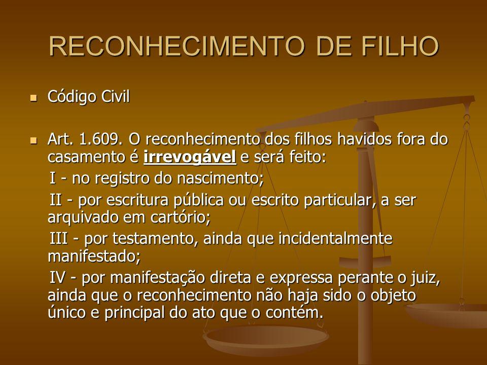 RECONHECIMENTO DE FILHO Código Civil Código Civil Art. 1.609. O reconhecimento dos filhos havidos fora do casamento é irrevogável e será feito: Art. 1