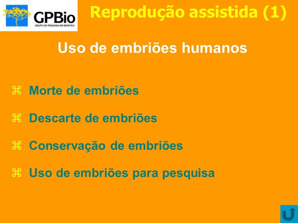 Reprodução assistida (1) Morte de embriões Descarte de embriões Conservação de embriões Uso de embriões para pesquisa Uso de embriões humanos