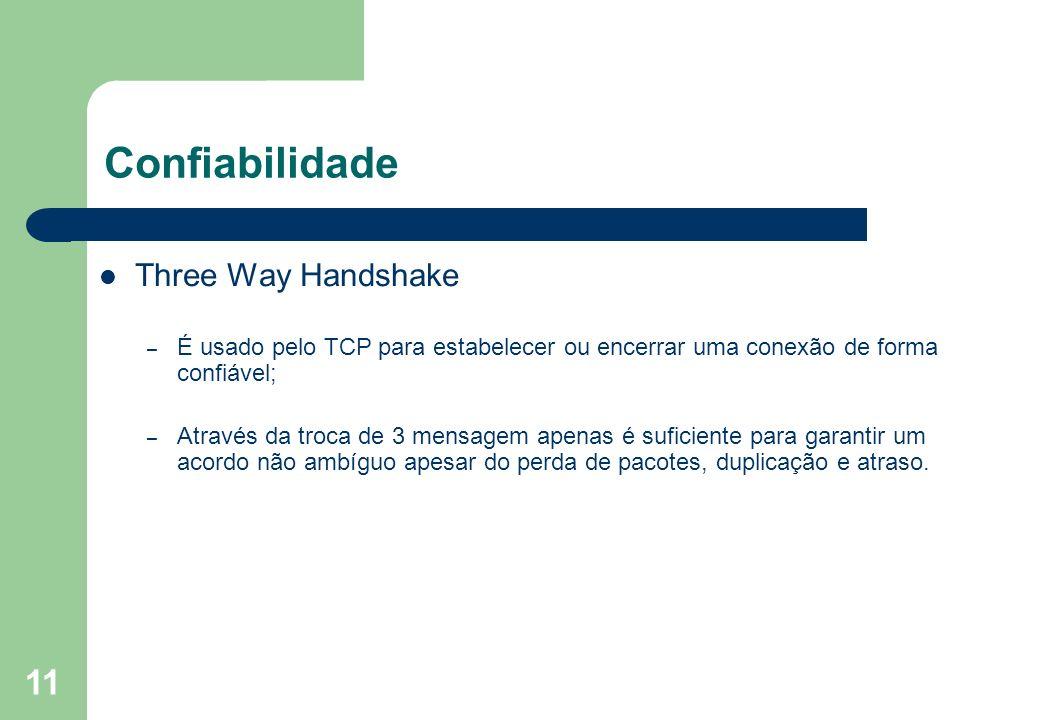 11 Confiabilidade Three Way Handshake – É usado pelo TCP para estabelecer ou encerrar uma conexão de forma confiável; – Através da troca de 3 mensagem
