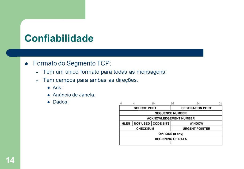 14 Confiabilidade Formato do Segmento TCP: – Tem um único formato para todas as mensagens; – Tem campos para ambas as direções: Ack; Anúncio de Janela