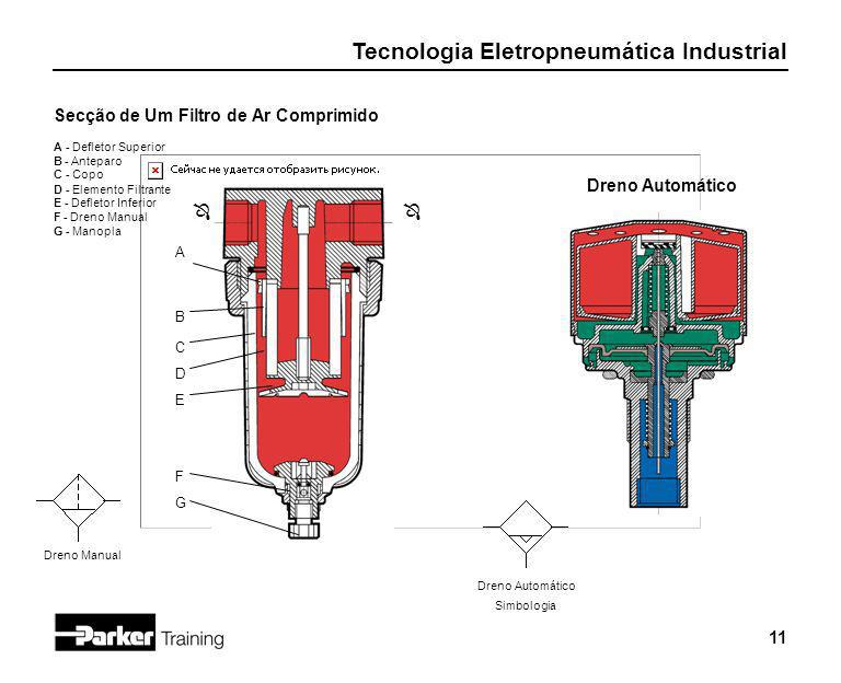 Tecnologia Eletropneumática Industrial 11 Secção de Um Filtro de Ar Comprimido Dreno Manual Dreno Automático Simbologia A - Defletor Superior B- Antep
