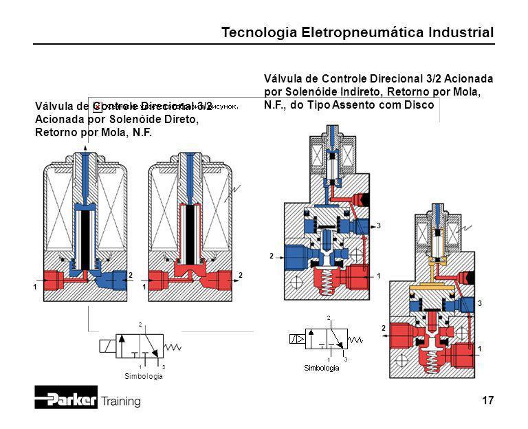 Tecnologia Eletropneumática Industrial 17 Válvula de Controle Direcional 3/2 Acionada por Solenóide Direto, Retorno por Mola, N.F. 22 11 Válvula de Co