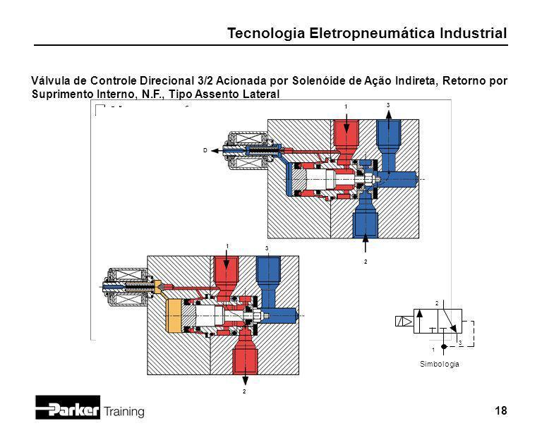 Tecnologia Eletropneumática Industrial 18 2 2 1 3 D 3 1 D Válvula de Controle Direcional 3/2 Acionada por Solenóide de Ação Indireta, Retorno por Supr