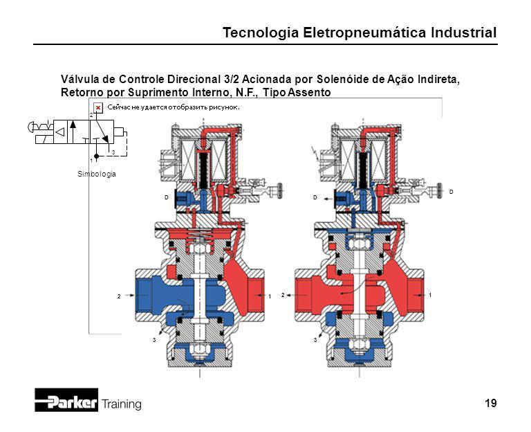 Tecnologia Eletropneumática Industrial 19 Válvula de Controle Direcional 3/2 Acionada por Solenóide de Ação Indireta, Retorno por Suprimento Interno,
