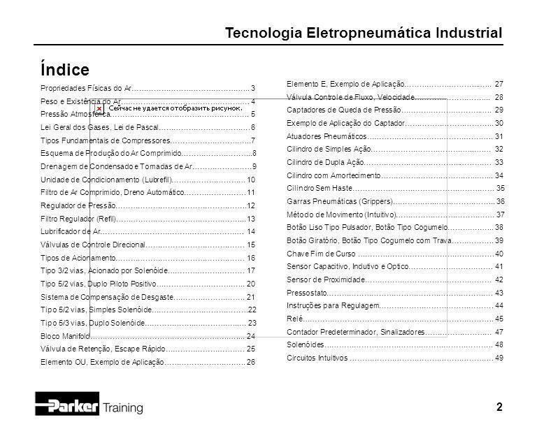Tecnologia Eletropneumática Industrial 2 Índice Propriedades Físicas do Ar………………………………………...3 Peso e Existência do Ar…………………………………………….4 Pressão Atmos