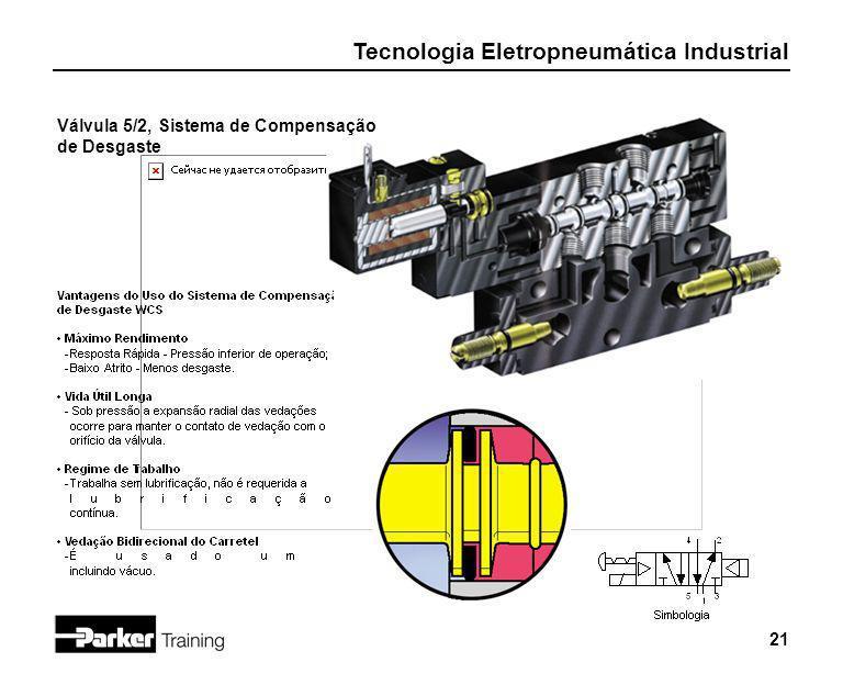 Tecnologia Eletropneumática Industrial 21 Válvula 5/2, Sistema de Compensação de Desgaste