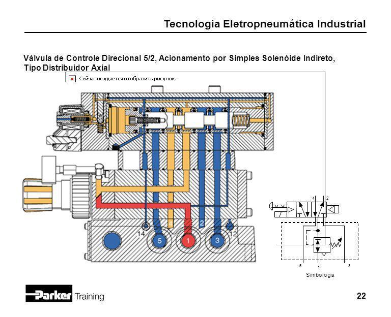 Tecnologia Eletropneumática Industrial 22 Válvula de Controle Direcional 5/2, Acionamento por Simples Solenóide Indireto, Tipo Distribuidor Axial Simb