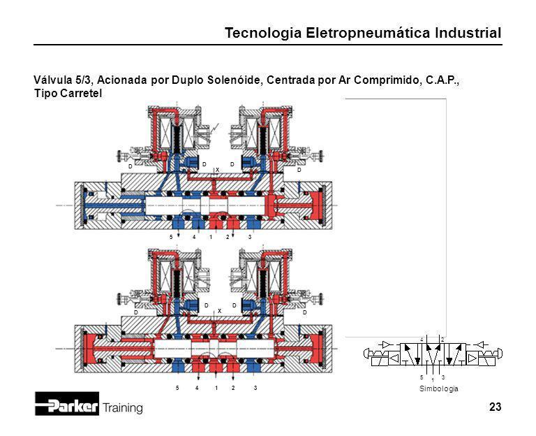 Tecnologia Eletropneumática Industrial 23 Válvula 5/3, Acionada por Duplo Solenóide, Centrada por Ar Comprimido, C.A.P., Tipo Carretel 54123 54123 D D