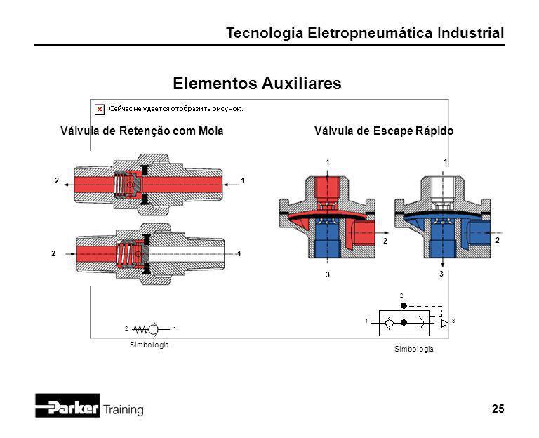 Tecnologia Eletropneumática Industrial 25 Válvula de Retenção com Mola 21 21 Simbologia 12 Válvula de Escape Rápido 3 2 1 3 2 1 Simbologia 31 2 Elemen