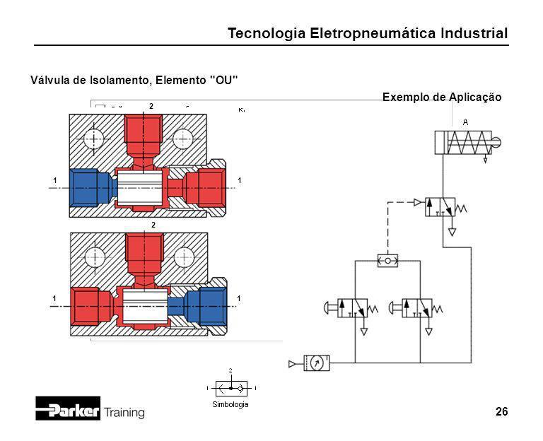 Tecnologia Eletropneumática Industrial 26 Válvula de Isolamento, Elemento