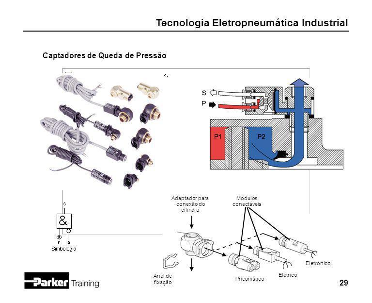 Tecnologia Eletropneumática Industrial 29 Adaptador para conexão do cilindro Anel de fixação Pneumático Elétrico Eletrônico Módulos conectáveis Captad