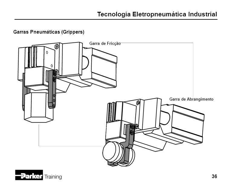 Tecnologia Eletropneumática Industrial 36 Garras Pneumáticas (Grippers) Garra de Fricção Garra de Abrangimento