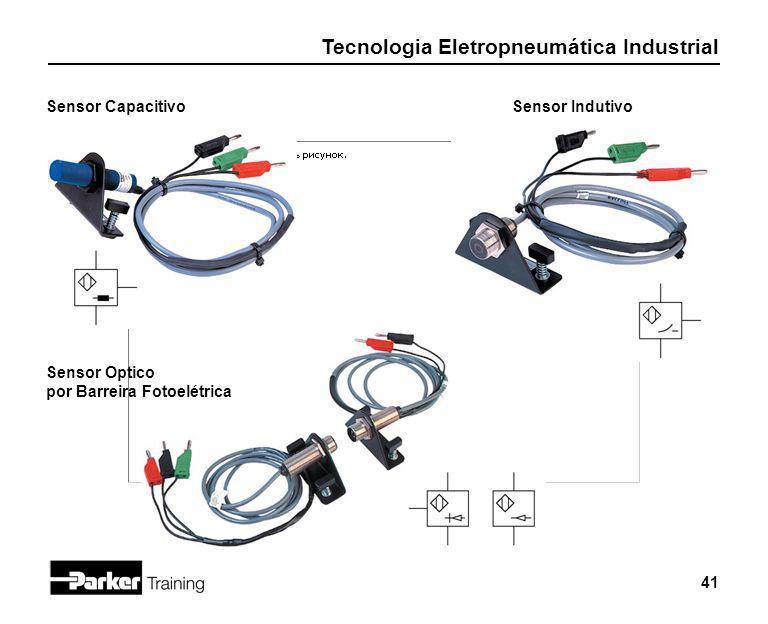 Tecnologia Eletropneumática Industrial 41 Sensor CapacitivoSensor Indutivo Sensor Optico por Barreira Fotoelétrica