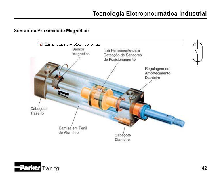 Tecnologia Eletropneumática Industrial 42 Sensor de Proximidade Magnético