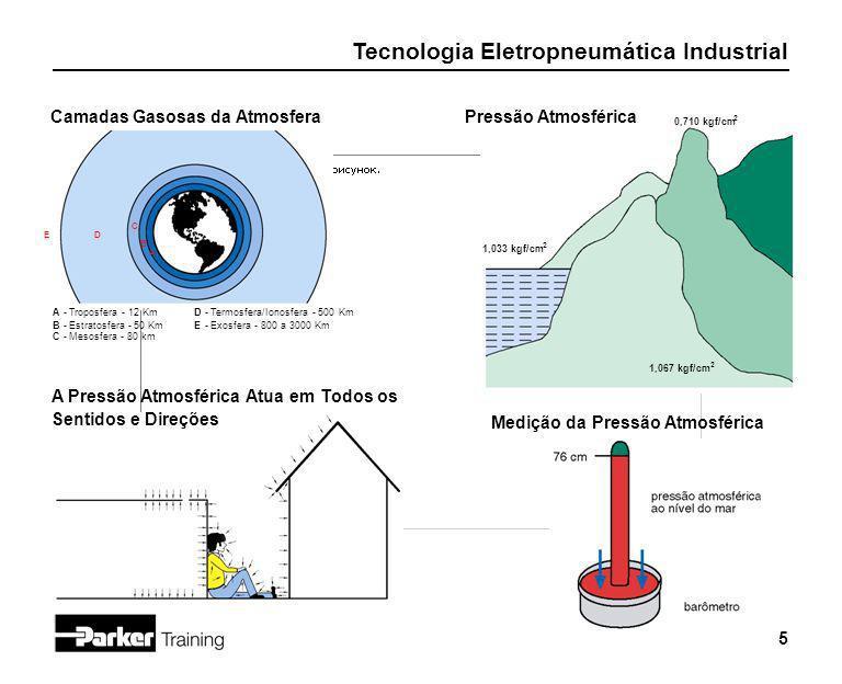 Tecnologia Eletropneumática Industrial 6 Efeito Combinado entre as Três Variáveis Físicas T1 V1 P1 Mesma Temperatura: Volume Diminui - Pressão Aumenta T2 V2 P2 Mesmo Volume: Pressão Aumenta - Temperatura Aumenta e Vice-Versa T3 V3 P3 Mesma Pressão: Volume Aumenta - Temperatura Aumenta e Vice-Versa T4 V4 P4 Princípio de Blaise Pascal 1 -Suponhamos um recipiente cheio de um líquido, o qual é praticamente incompressível; 2 -Se aplicarmos uma força de 10 Kgf num êmbolo de 1 cm 2 de área; 3 -O resultado será uma pressão de 10 Kgf/cm 2 nas paredes do recipiente.