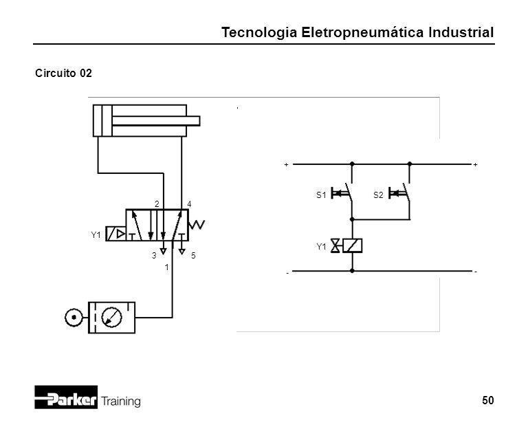 Tecnologia Eletropneumática Industrial 50 Circuito 02 Y1 2 1 3 + - + - S1 Y1 4 5 S2