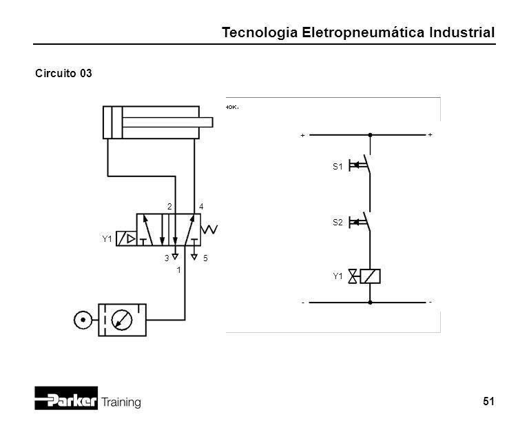 Tecnologia Eletropneumática Industrial 51 Circuito 03 Y1 2 1 3 + - S1 Y1 4 5 S2 + -