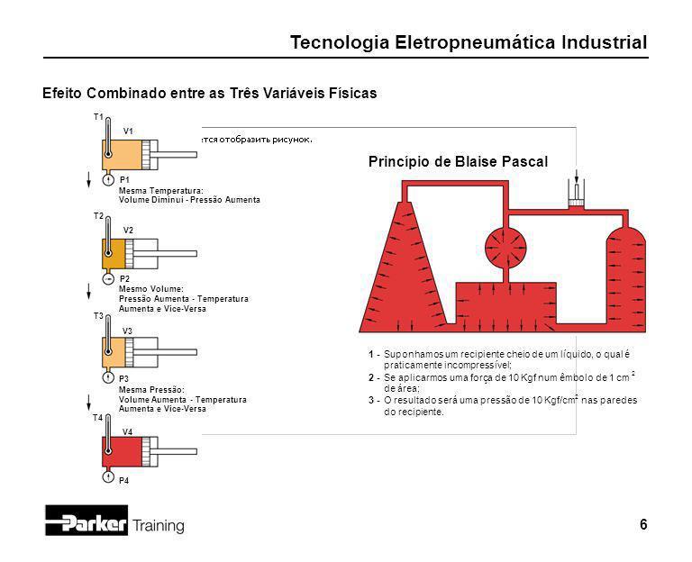 Tecnologia Eletropneumática Industrial 6 Efeito Combinado entre as Três Variáveis Físicas T1 V1 P1 Mesma Temperatura: Volume Diminui - Pressão Aumenta