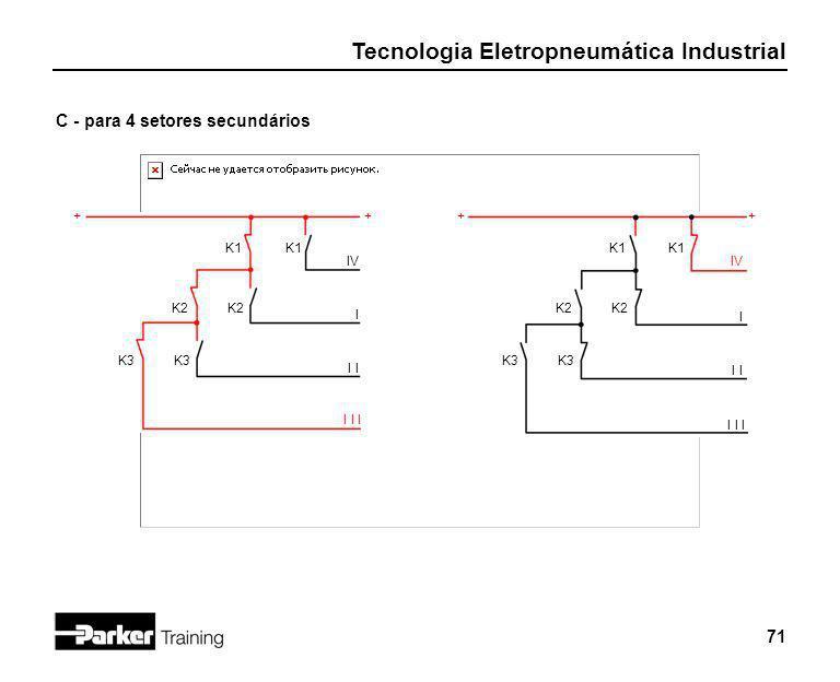 Tecnologia Eletropneumática Industrial 71 C - para 4 setores secundários K2 I I I I ++ K1 I IV K3 K2 I I I I ++ K1 I IV K3