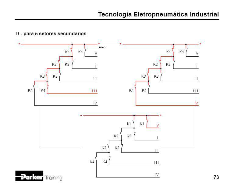 Tecnologia Eletropneumática Industrial 73 K2 + + K1 IV K3 I I I I I V K4 D - para 5 setores secundários K2 + + K1 IV K3 I I I I I V K4 K2 + + K1 IV K3