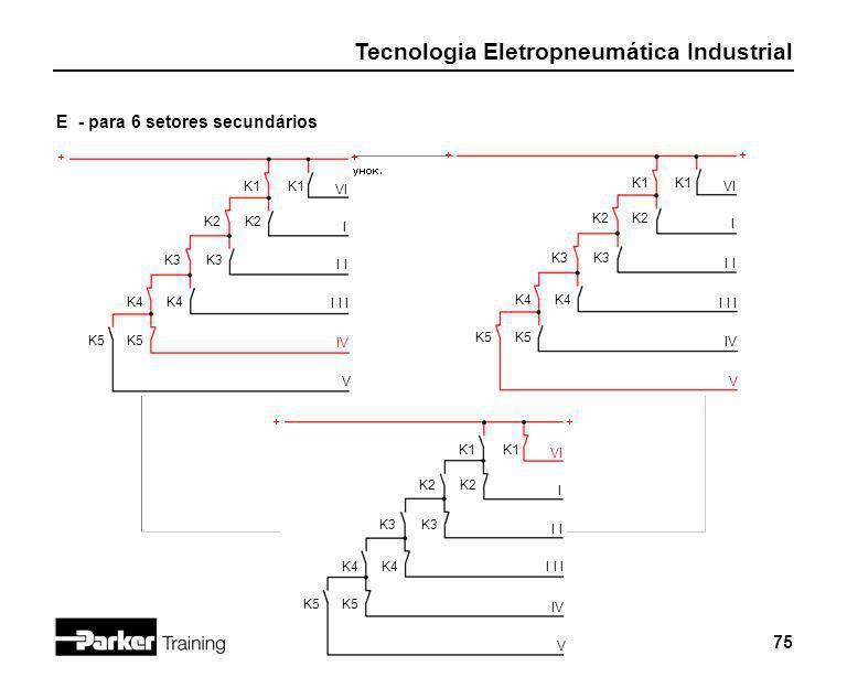 Tecnologia Eletropneumática Industrial 75 E - para 6 setores secundários K2 ++ K1 IV K3 I I I I I V K4 K5 VI K2 ++ K1 IV K3 I I I I I V K4 K5 VI K2 ++