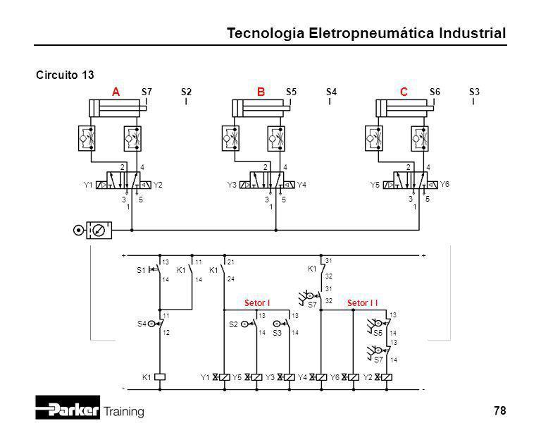 Tecnologia Eletropneumática Industrial 78 Circuito 13 2 1 3 4 5 Y1 S7 + - Y2 S2 S1 13 14 Setor I ISetor I A S5S4 B 2 1 3 4 5 Y3 Y4 S6S3 C 2 1 3 4 5 Y5
