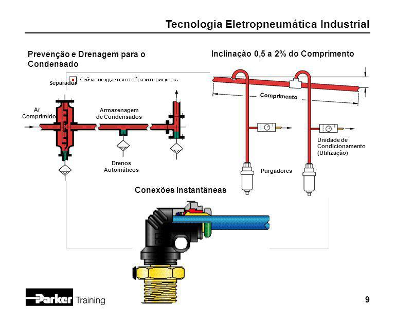 Tecnologia Eletropneumática Industrial 9 Prevenção e Drenagem para o Condensado Ar Comprimido Separador Armazenagem de Condensados Drenos Automáticos