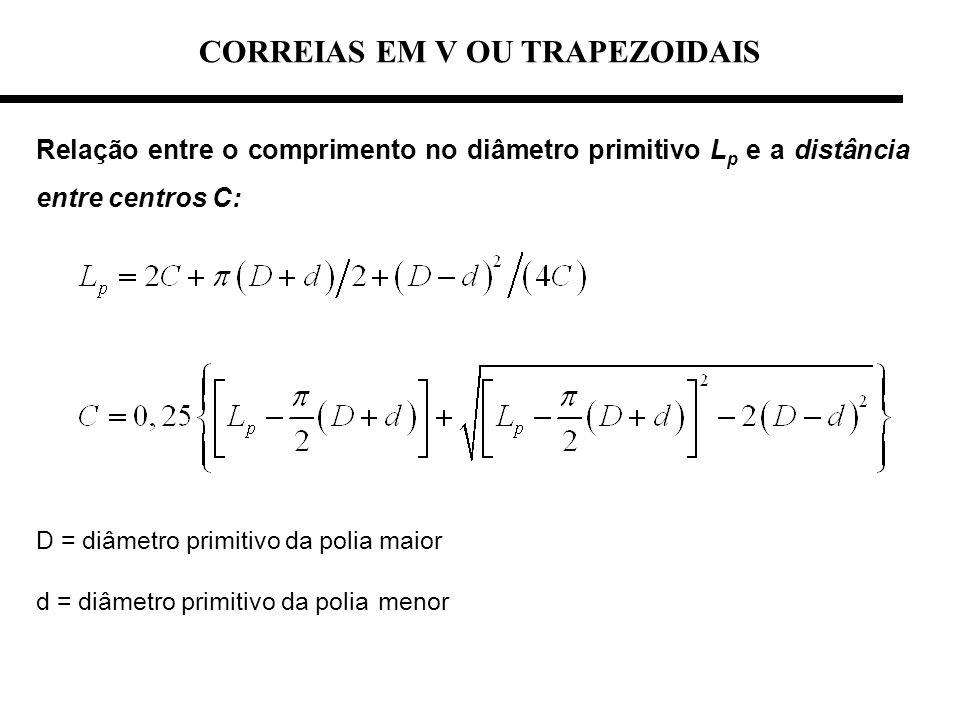 Relação entre o comprimento no diâmetro primitivo L p e a distância entre centros C: D = diâmetro primitivo da polia maior d = diâmetro primitivo da p