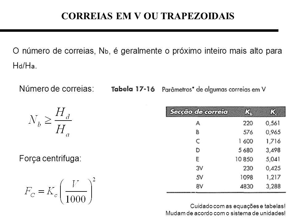 O número de correias, N b, é geralmente o próximo inteiro mais alto para H d /H a. Número de correias: Força centrifuga: Cuidado com as equações e tab