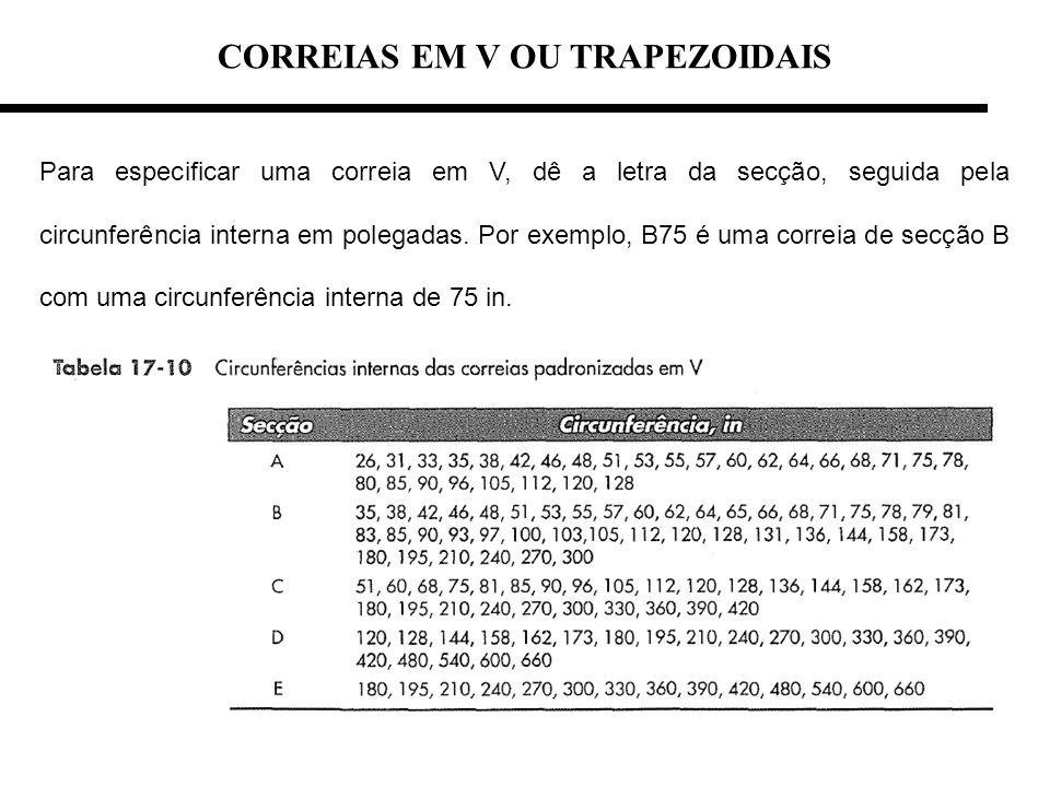 CORREIAS EM V OU TRAPEZOIDAIS Para especificar uma correia em V, dê a letra da secção, seguida pela circunferência interna em polegadas. Por exemplo,