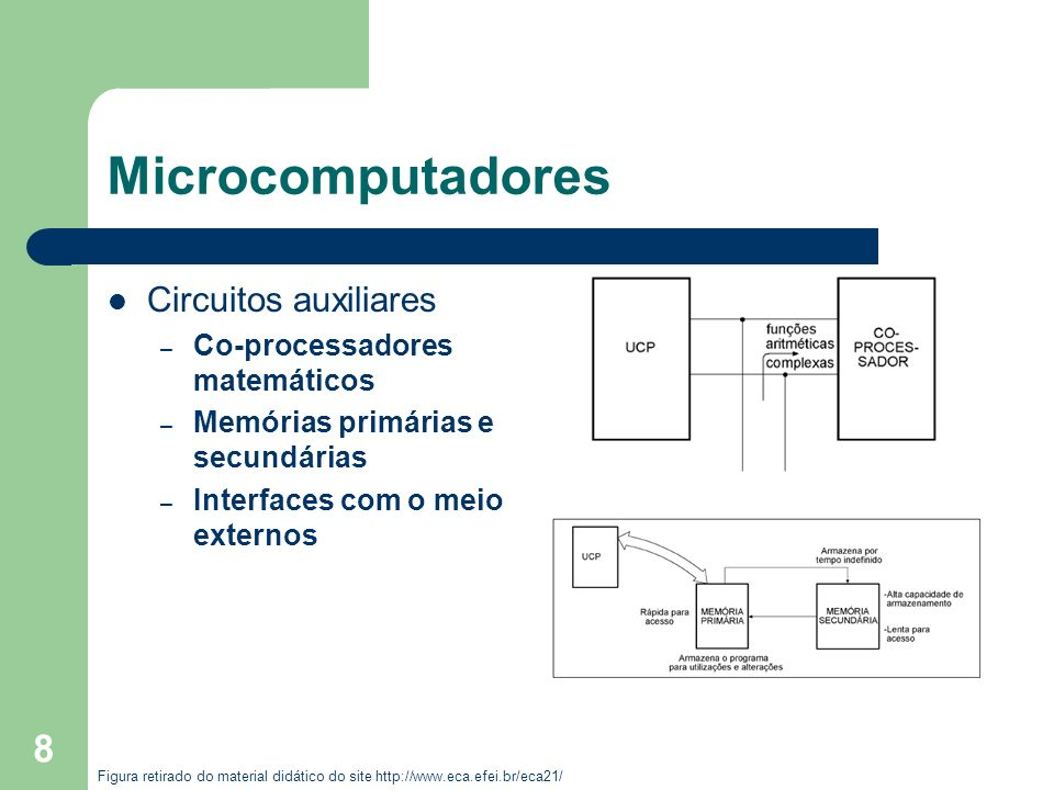 8 Microcomputadores Circuitos auxiliares – Co-processadores matemáticos – Memórias primárias e secundárias – Interfaces com o meio externos Figura ret
