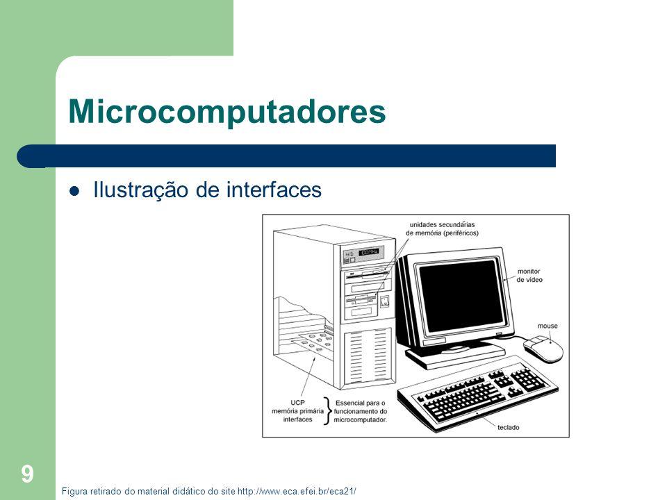 9 Microcomputadores Ilustração de interfaces Figura retirado do material didático do site http://www.eca.efei.br/eca21/