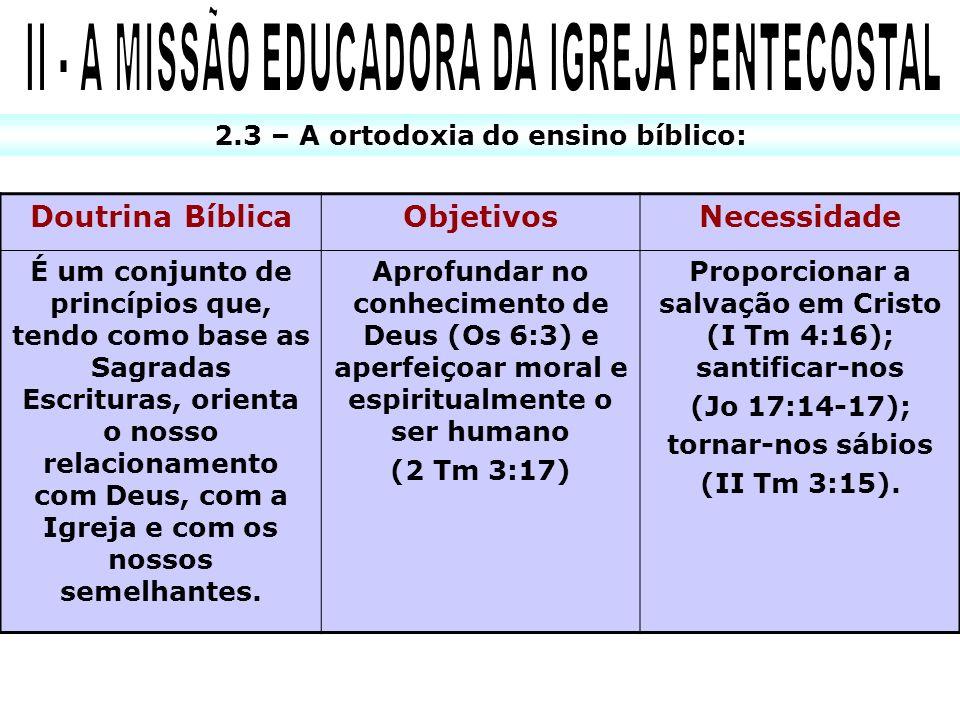 2.3 – A ortodoxia do ensino bíblico: Doutrina BíblicaObjetivosNecessidade É um conjunto de princípios que, tendo como base as Sagradas Escrituras, ori