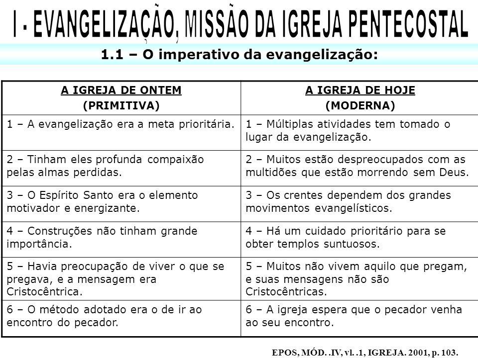 1.1 – O imperativo da evangelização: A IGREJA DE ONTEM (PRIMITIVA) A IGREJA DE HOJE (MODERNA) 1 – A evangelização era a meta prioritária.1 – Múltiplas