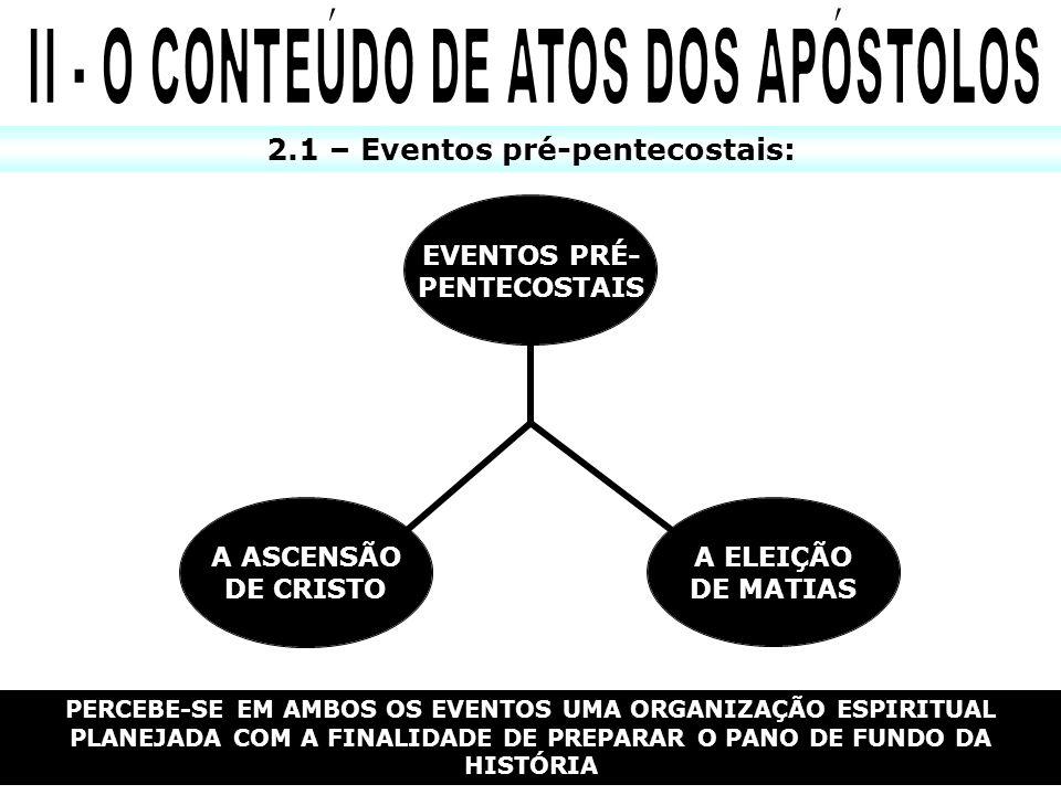 2.1 – Eventos pré-pentecostais: PERCEBE-SE EM AMBOS OS EVENTOS UMA ORGANIZAÇÃO ESPIRITUAL PLANEJADA COM A FINALIDADE DE PREPARAR O PANO DE FUNDO DA HI