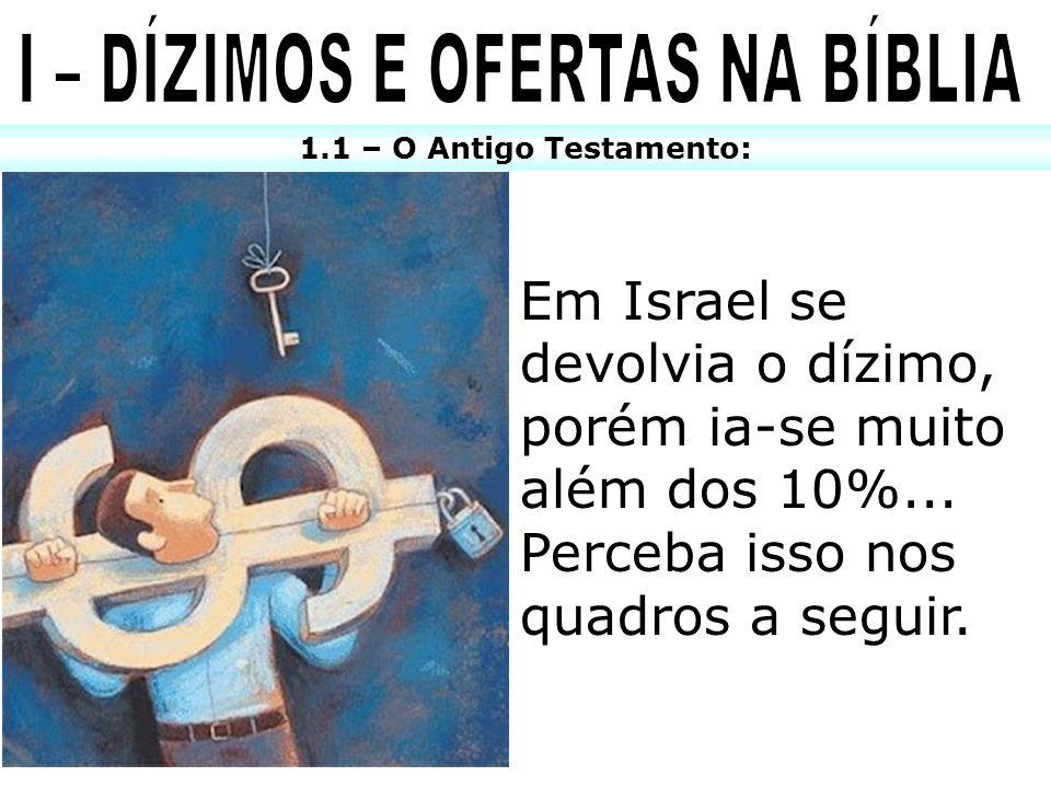 1.1 – O Antigo Testamento: Em Israel se devolvia o dízimo, porém ia-se muito além dos 10%... Perceba isso nos quadros a seguir.