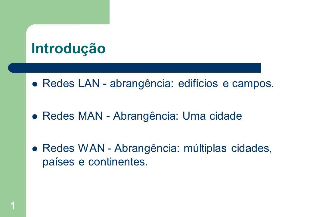 1 Introdução Redes LAN - abrangência: edifícios e campos. Redes MAN - Abrangência: Uma cidade Redes WAN - Abrangência: múltiplas cidades, países e con