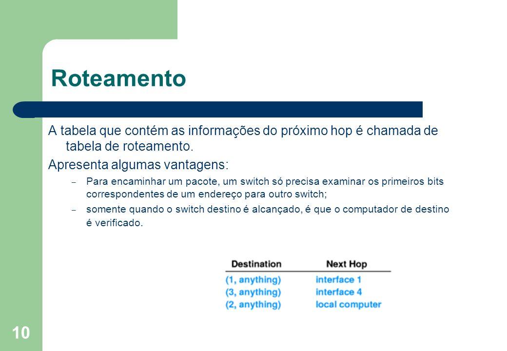 10 Roteamento A tabela que contém as informações do próximo hop é chamada de tabela de roteamento. Apresenta algumas vantagens: – Para encaminhar um p