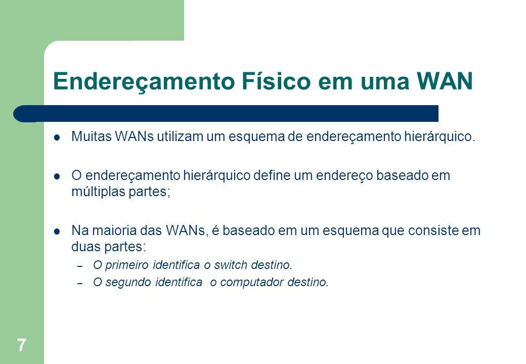 7 Endereçamento Físico em uma WAN Muitas WANs utilizam um esquema de endereçamento hierárquico. O endereçamento hierárquico define um endereço baseado