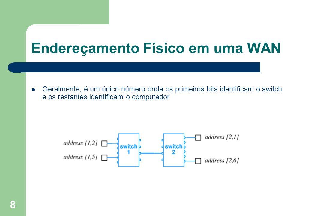 8 Endereçamento Físico em uma WAN Geralmente, é um único número onde os primeiros bits identificam o switch e os restantes identificam o computador
