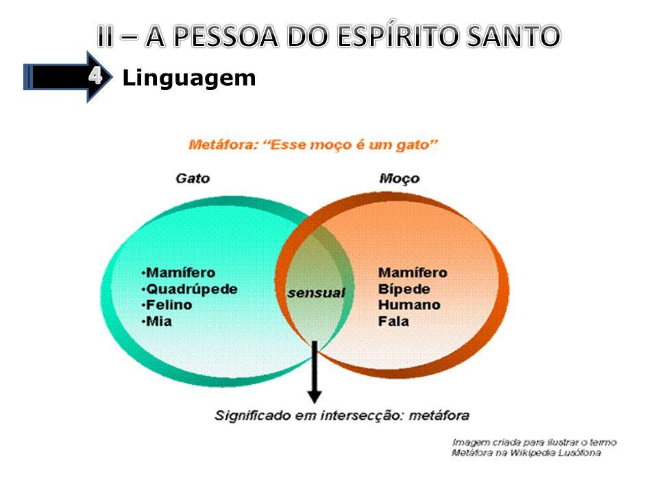 Linguagem metafórica: Disponível em: http://pt.wikipedia.org/wiki/Met%C3%A1fora