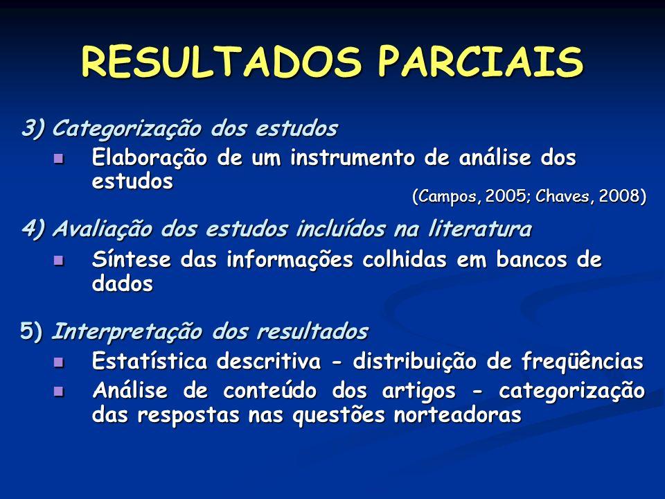 3) Categorização dos estudos Elaboração de um instrumento de análise dos estudos Elaboração de um instrumento de análise dos estudos 4) Avaliação dos