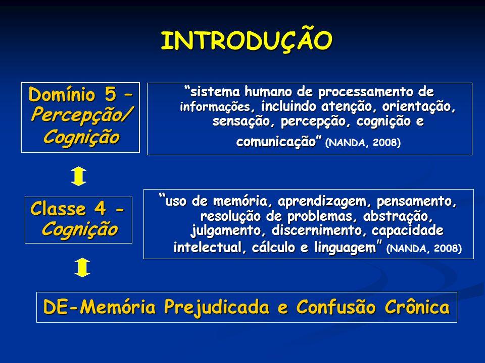 INTRODUÇÃO Domínio 5 – Percepção/ Cognição Classe 4 - Cognição DE-Memória Prejudicada e Confusão Crônica sistema humano de processamento de informaçõe