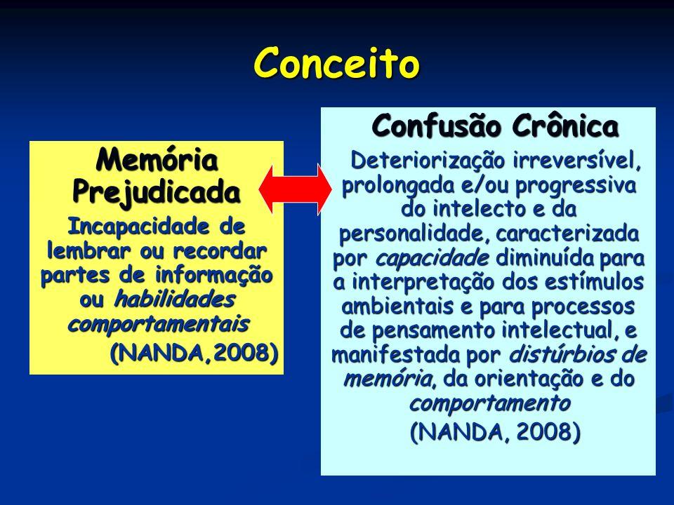 Conceito Memória Prejudicada Incapacidade de lembrar ou recordar partes de informação ou habilidades comportamentais (NANDA,2008) Confusão Crônica Det
