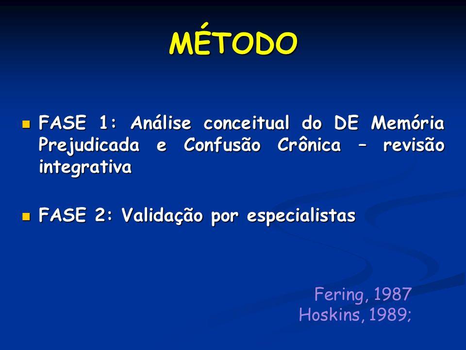 MÉTODO FASE 1: Análise conceitual do DE Memória Prejudicada e Confusão Crônica – revisão integrativa FASE 1: Análise conceitual do DE Memória Prejudic