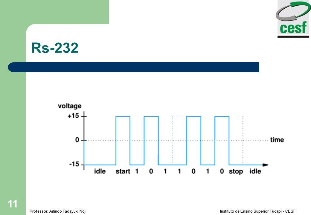 Professor: Arlindo Tadayuki Noji Instituto de Ensino Superior Fucapi - CESF 11 Rs-232 Start bit e Stop bit