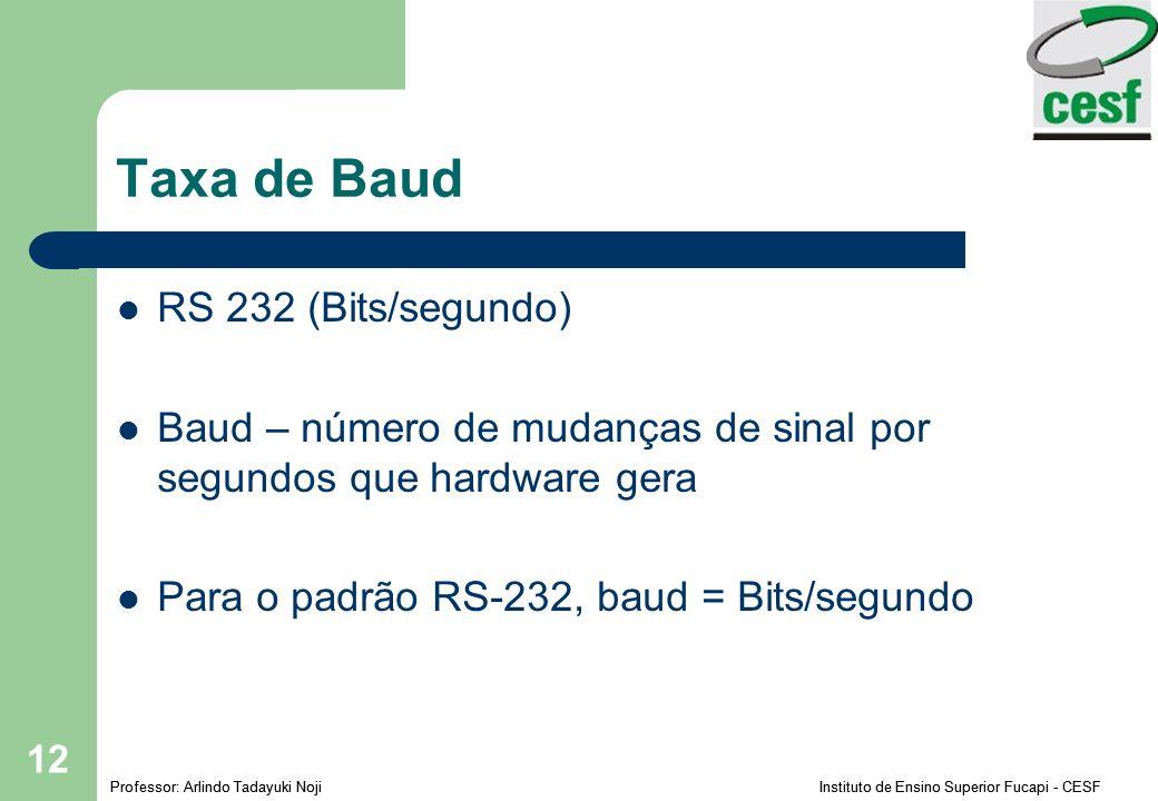 Professor: Arlindo Tadayuki Noji Instituto de Ensino Superior Fucapi - CESF 12 Taxa de Baud RS 232 (Bits/segundo) Baud – número de mudanças de sinal por segundos que hardware gera Para o padrão RS-232, baud = Bits/segundo