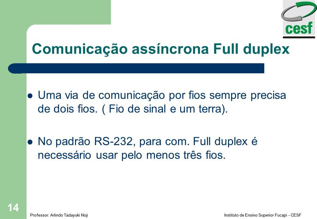Professor: Arlindo Tadayuki Noji Instituto de Ensino Superior Fucapi - CESF 14 Comunicação assíncrona Full duplex Uma via de comunicação por fios sempre precisa de dois fios.