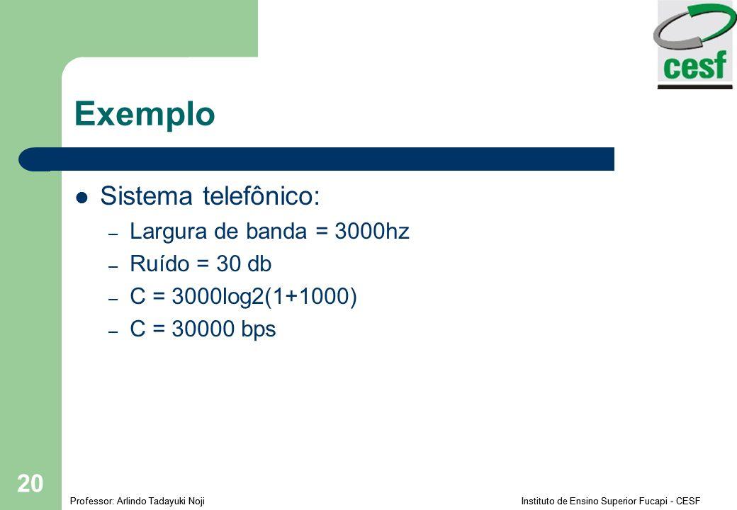 Professor: Arlindo Tadayuki Noji Instituto de Ensino Superior Fucapi - CESF 20 Exemplo Sistema telefônico: – Largura de banda = 3000hz – Ruído = 30 db – C = 3000log2(1+1000) – C = 30000 bps